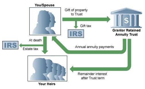 GRAT Graphic