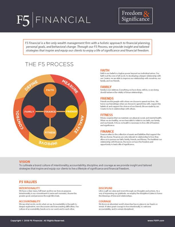 F5_Process_Infographic_web