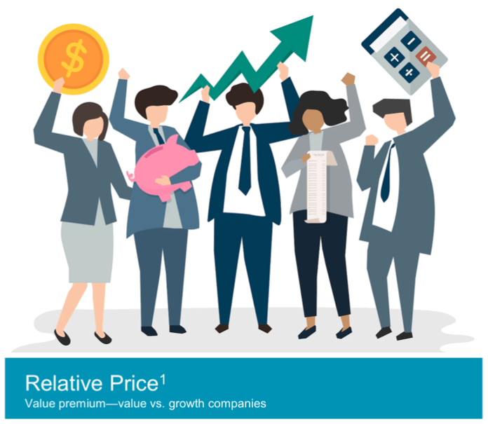 investors and the value premium