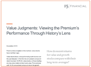 Value Judgments - Viewing the Premium's Performance Through History's Lens
