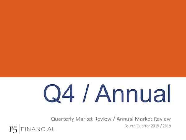 quarterly market review for Q4 2019 and 2019 annual review
