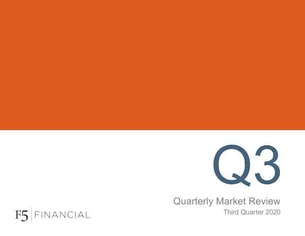 Q3 Quarterly Market Review